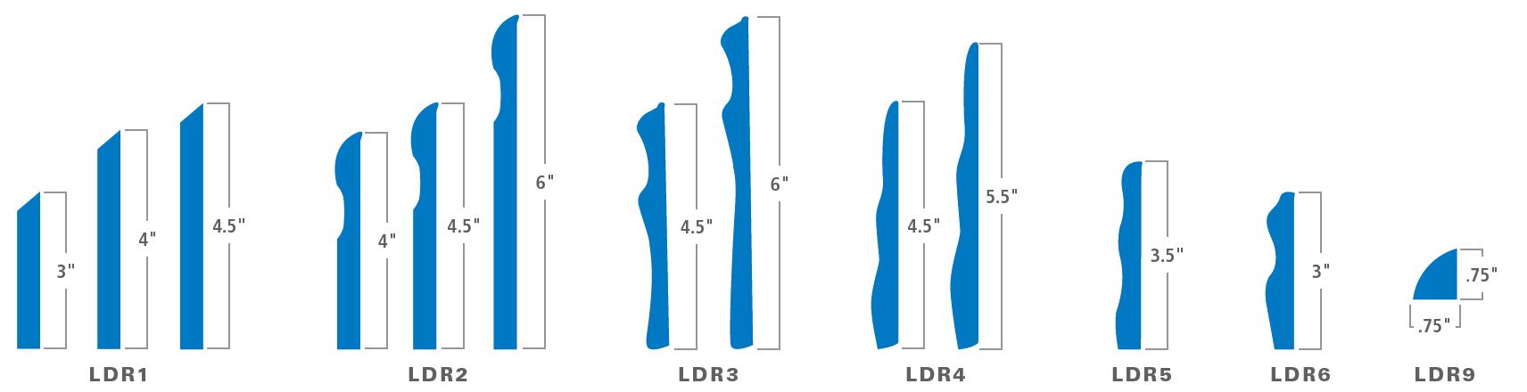 LDR Profiles